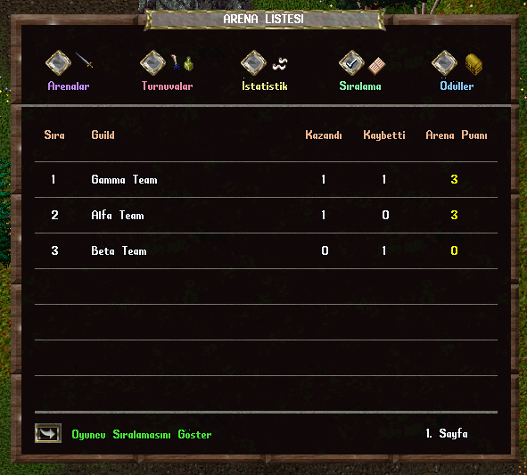 Guild Sıralaması